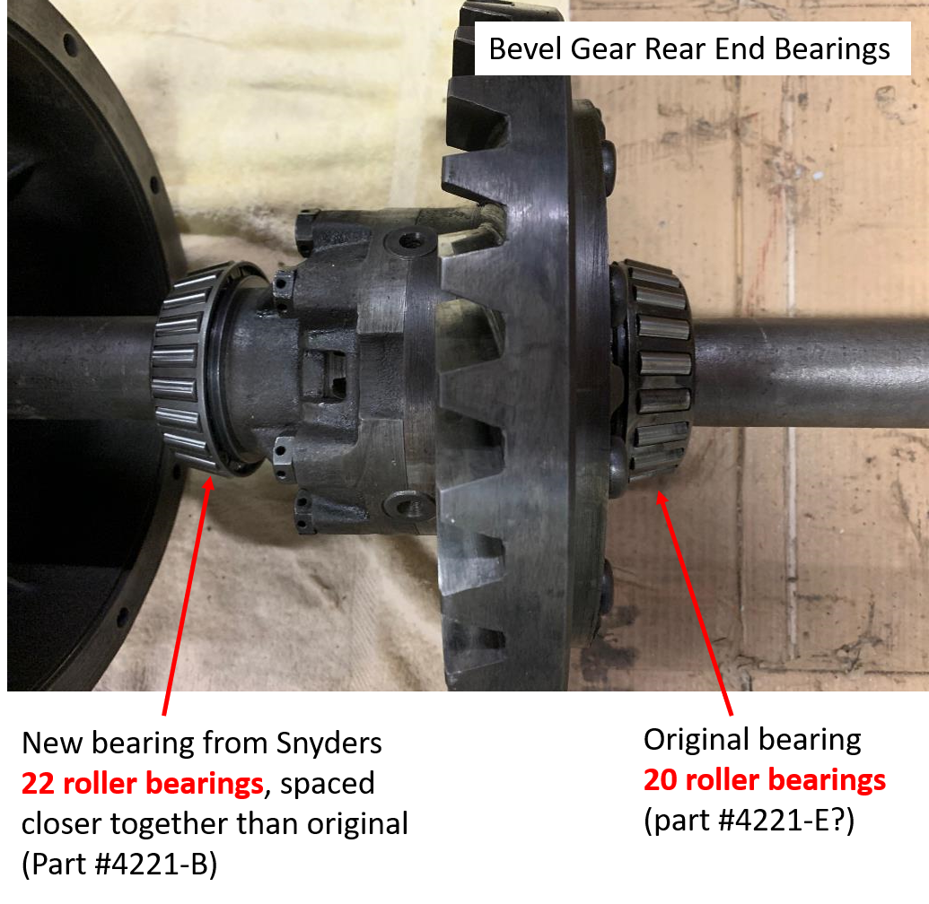 Bevel Gear Bearings 1.png